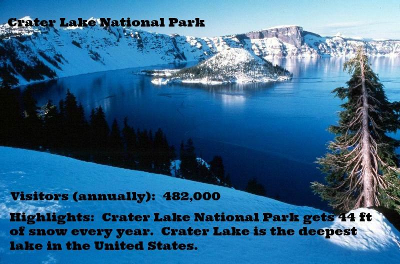 crater lake photo cred nps with text