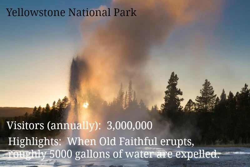 yellowstone geyser photo cred nps with corrected text