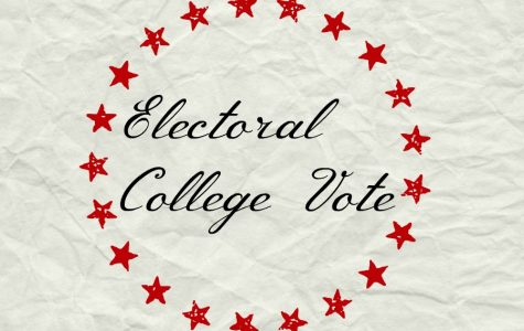 Electoral College Voting
