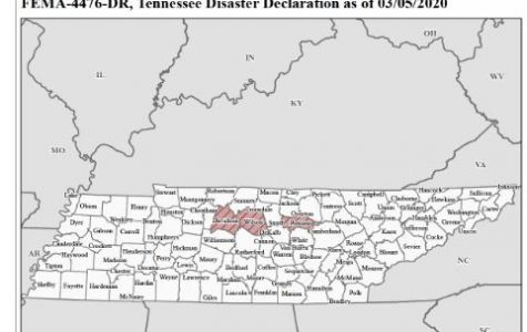 Tornado and Coronavirus in Tennessee